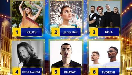 Нацвідбір Євробачення-2020: всі номери учасників фіналу